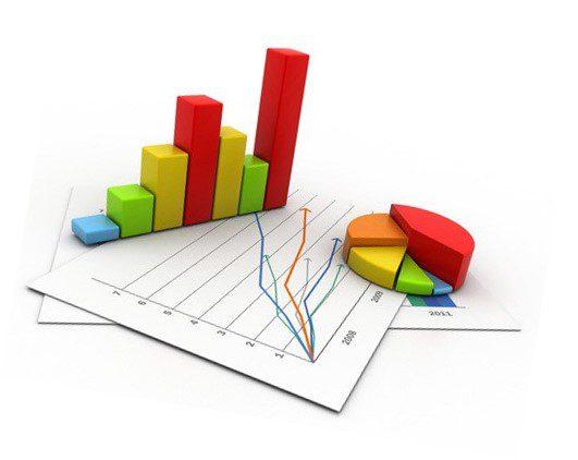 Muestreo Estadístico para la Toma Efectiva de Decisiones