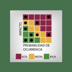 Gestión de Riesgos ISO 9001:2015
